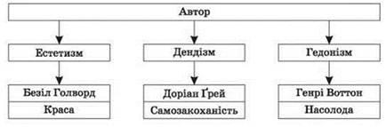 https://zarlit.com/lesson/10klas_3/10klas_3.files/image007.jpg